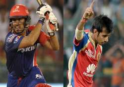 Five uncapped players in Indian Team