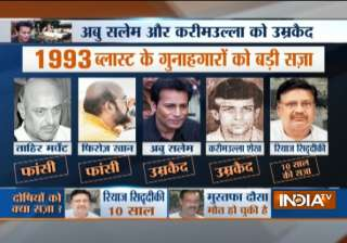 Know all about the five 1993 Mumbai blasts...