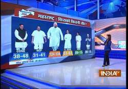 final update india tv cvoter exit poll predicts majority- India Tv