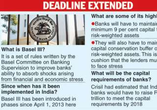 extended basel iii deadline to ease pressure on...
