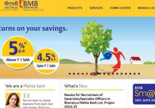mahila bank will have 80 branches pan india by...