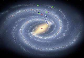 hubble discovers source of magellanic stream -...