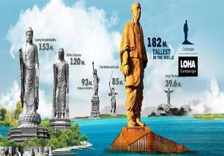 gujarat to have world s tallest statue dedicated...