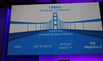 microsoft opens windows 10 to apple android apps...
