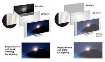 buyers guide led vs lcd tv all you need to know -...