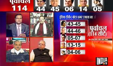 india tv survey predicts bsp as single largest...