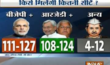 nda ahead of grand alliance in bihar india tv...