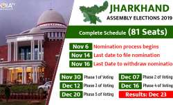 Notification issued for 2nd phase of Jharkhand Assembly polls