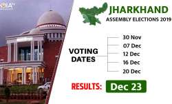 JMM announces first list of 3 candidates for Jharkhand polls