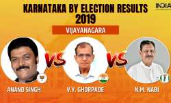 Karnataka by-election 2019 Results Vijaynagara: Congress'