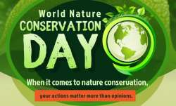 World Nature Conservation Day 2021: Date, Theme, Wishes, Quotes, HD Images and Wallpaper