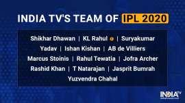ipl, ipl 2020, ipl news, david warner, team of ipl 2020, ipl 2020 best XI, david warner, cricket new