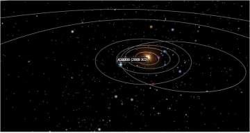 Potentially hazardous Apollo asteroid galloping towards Earth ...